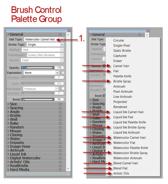 Brush controls Group Palette
