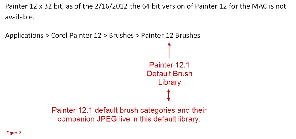 Brush Management for Painter 12.1 (2/5)